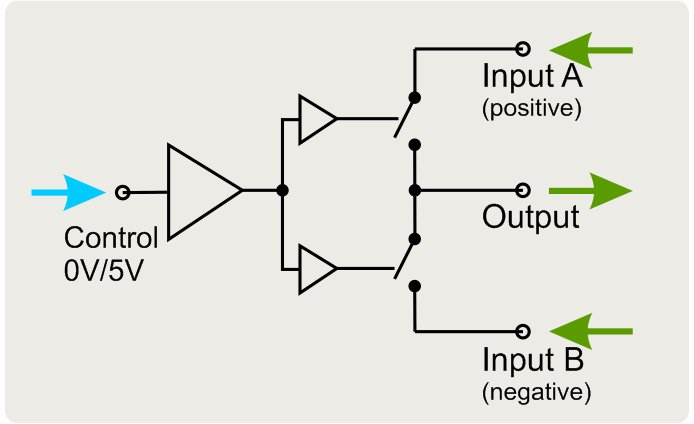 Input/Output Scheme of the HS devices (hv switches)